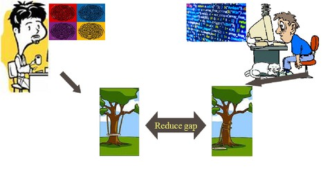 Design Patterns in Software Modeling and Design