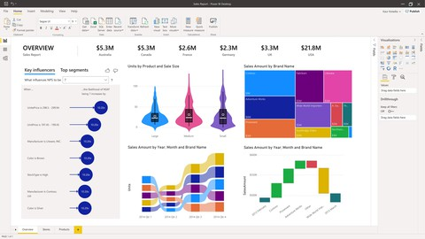 Microsoft Power BI Part 1