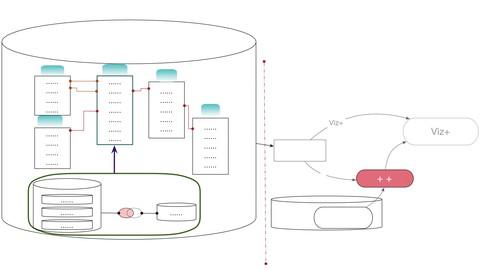 数据准备与数据模型——Tableau层次的视角