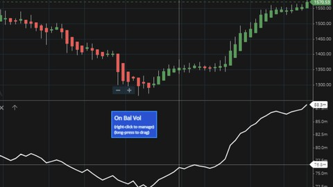 Technical Analysis & Trading With OBV
