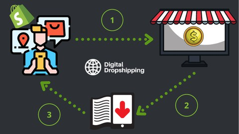 Digital Dropshipping Masterkurs