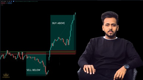 Gann Levels- Indian Stocks & Indices Intraday Trading