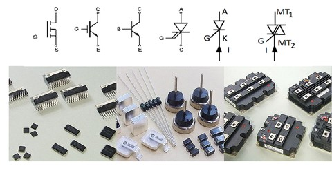 Power Semiconductor devices: A to Z Fundamentals