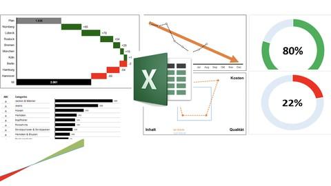 Excel Workshop - Diagramme: Wasserfall, Karten, Linien, etc.