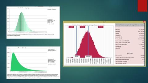 Valor en Riesgo Operacional con Simulación Monte Carlo Excel