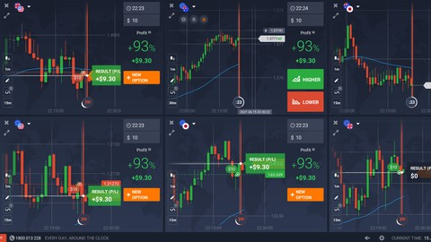 Options Trade Secret: Simple RAW Price Action High Win Rate!