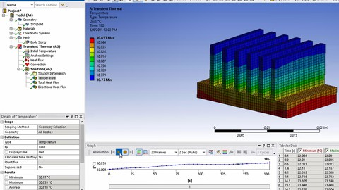 ANSYS Workbench 2020 R1 - design and simulation