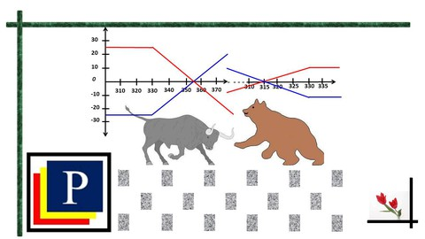 Complete Understanding of Stock Options : Derivatives Part 2