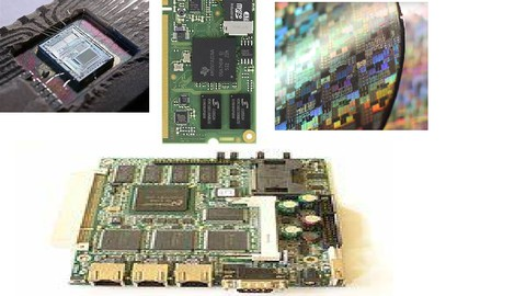 Embedded Systems Engineering - Beginner to Intermediate