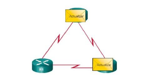 Administración de EIGRP/RIP/OSPF con CISCO y GNS3