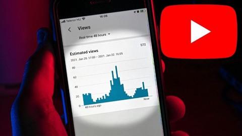 Posiciona tus videos en YouTube para CANALES PEQUEÑOS
