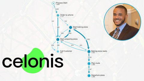Process Mining with Celonis Snap