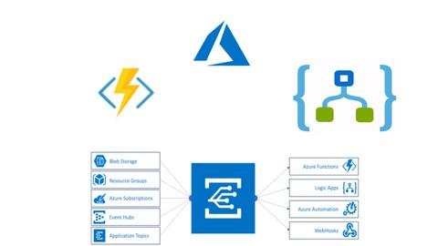 Microsoft Azure Serverless for Busy .Net Developers