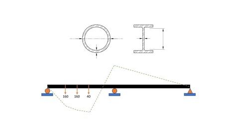 Estructuras de Acero II: Diseño de Vigas