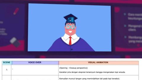 Tips Ampuh Membuat Video Explainer Berkualitas