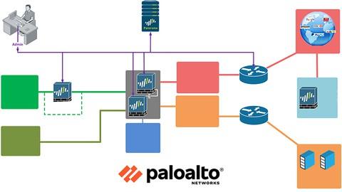 Palo Alto Firewall Panorama Advance Training| PCNSE |