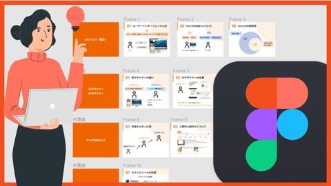 最新デザインツールfigmaでたった3分で超お洒落な企画書を作ってみよう!企画書100本作成してきたプロが教えます!