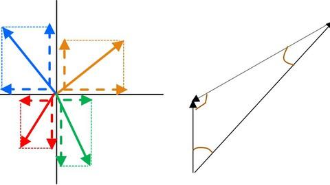 Basics for Engineering Mechanics: Statics