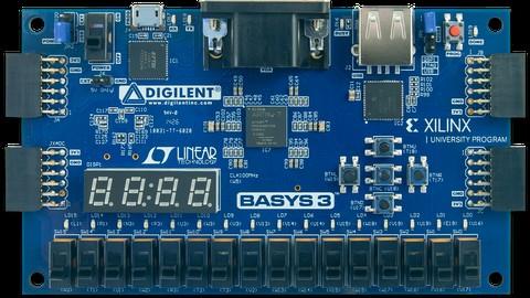 Learn VHDL and FPGA Development