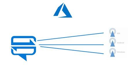 Azure Notification Hub For Busy .Net Developers