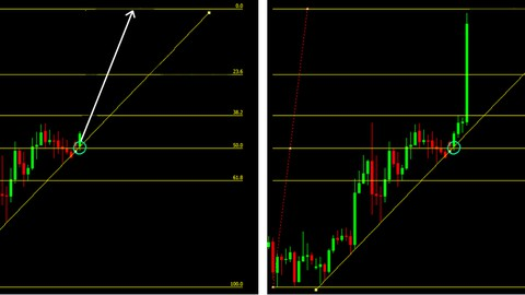 Deep Forex Perfect entry with Confluence of two price levels