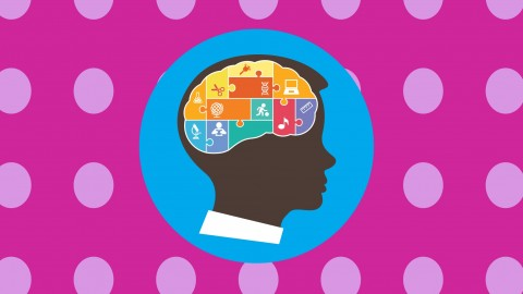 Mind Mapping Mastery –> Effective Mind Maps -> Step by Step