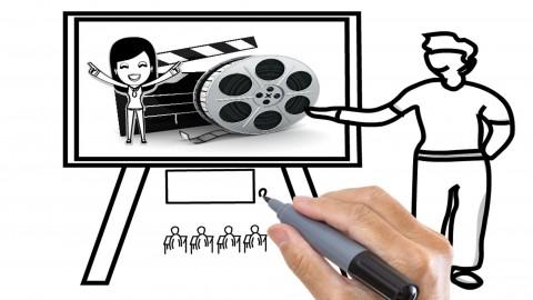 Easy Video Making Explaindio Video Creator Tutorial