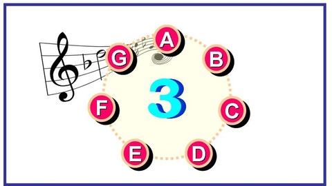 #3 Read Music Notes Fast:   Speed Read 11 Treble Clef Notes