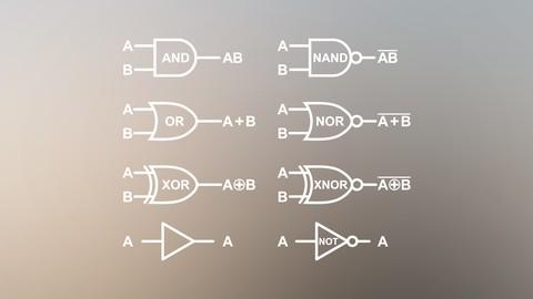 Complete BOOLEAN ALGEBRA & LOGIC GATES Guide For Beginners