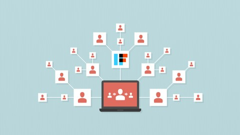 IFTTT:  SocialBlog Profits w Social Media Automation & IFTTT