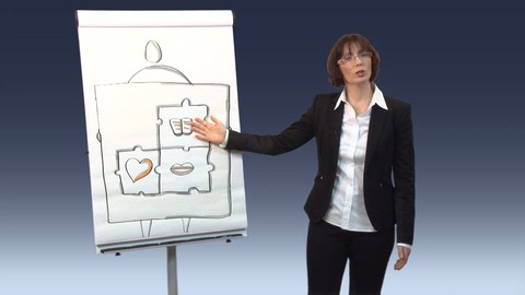 Interkulturelle Kompetenz erlangen in 50 Minuten