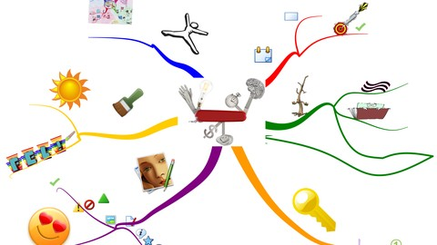 MindMapping: unlock the full potential of your brain!