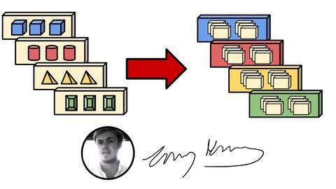 Mastering Organization Vol 4: Object Organization System