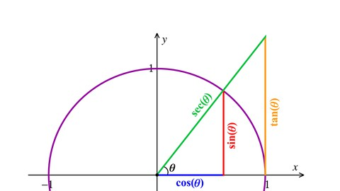 Trigonometry: Trigonometry a Precalculus to learn Calculus