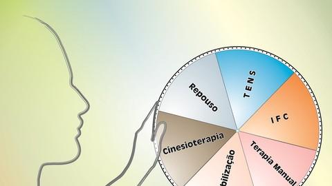 Introdução à  Fisioterapia Baseada em Evidências
