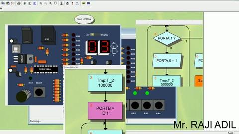 Programmer les microcontrôleurs par logiciels gratuits(Niv1)