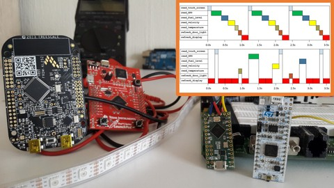 Beyond Arduino, Pt 3: Interrupt Driven Embedded Applications