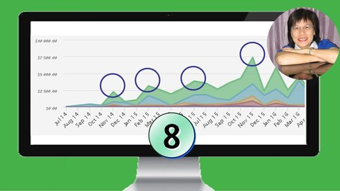 Udemy 8: Tap into Serial Buyers & Spike Sales - Unofficial
