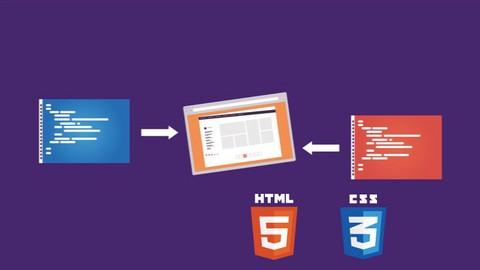 HTML5+CSS3  手を動かしてマスターする WEBデザイン/プログラミング動画講座