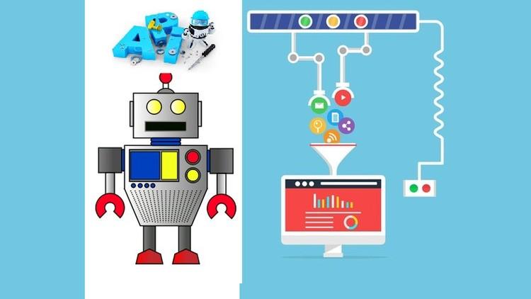 Rest API Testing using Robot Framework - Request Library