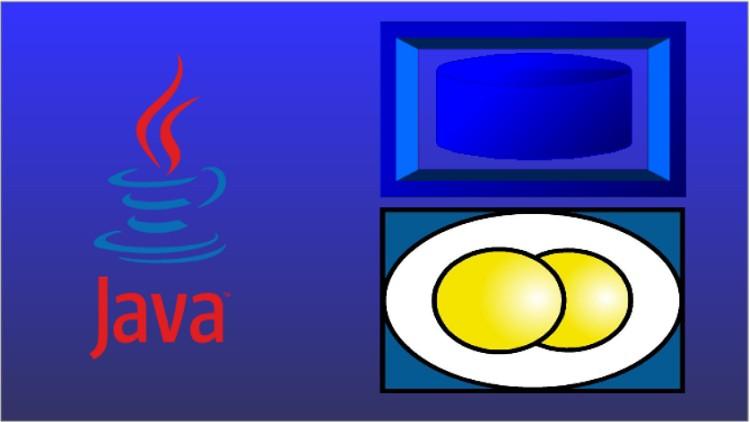 Derinlemesine Enterprise Java 1 : ORM, JPA & Hibernate