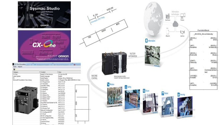 Omron Plc Programming Basics - All In One