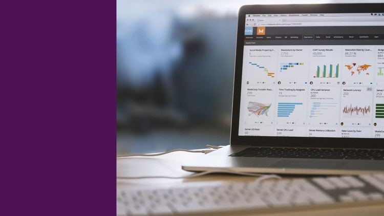 MicroStrategy Data Visualization: Inteligência em Dados