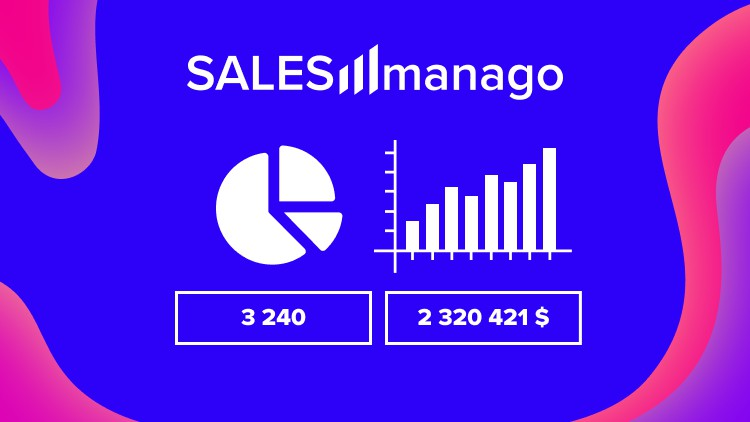 SALESmanago CDP: Analytical Panels
