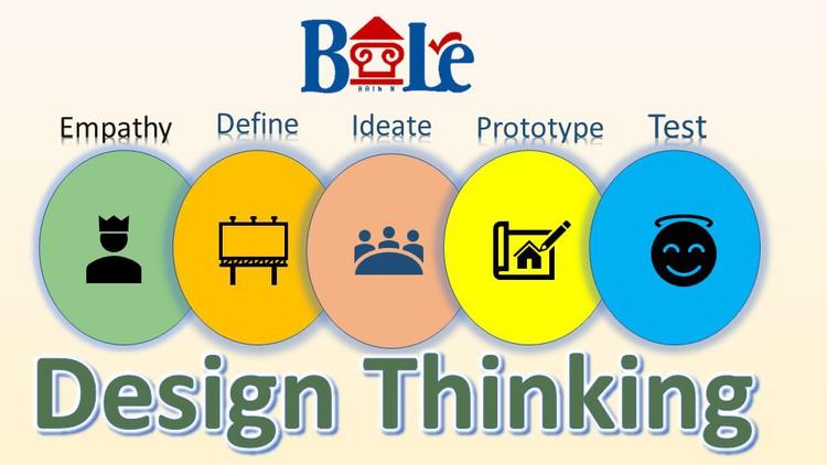 Design Thinking Untuk Bisnis