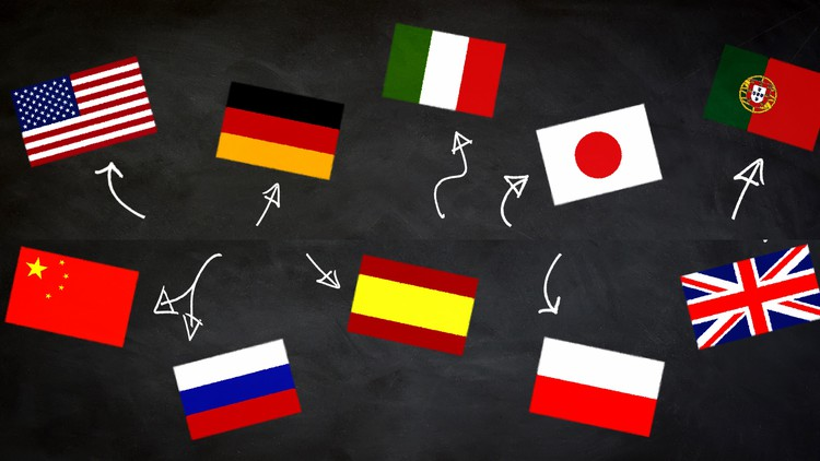 Sprachen lernen - So lernst du gezielt 1-2 Sprachen pro Jahr